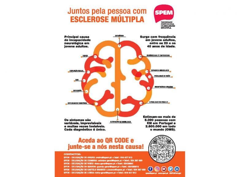 Campanha dos Hospitais - Sociedade Portuguesa de Esclerose Múltipla (SPEM)